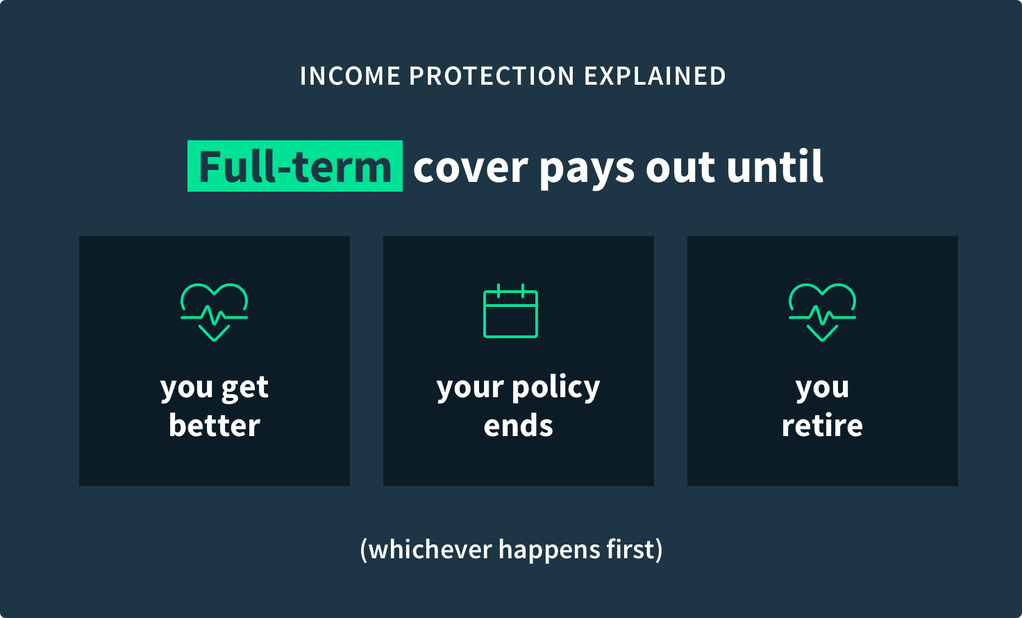 What is full-term income protection insurance