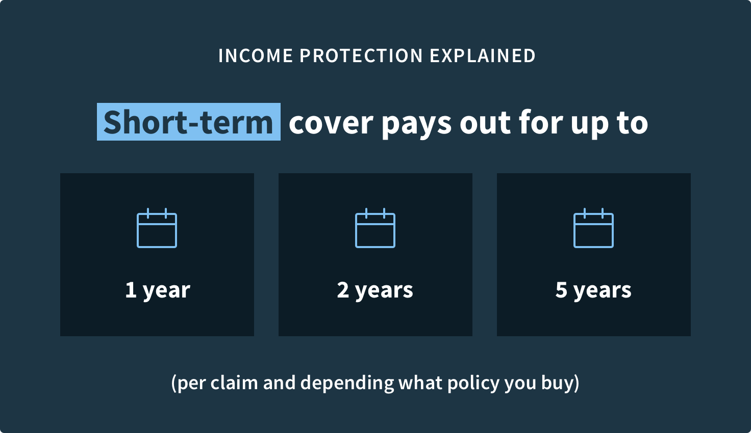 What is short-term income protection insurance